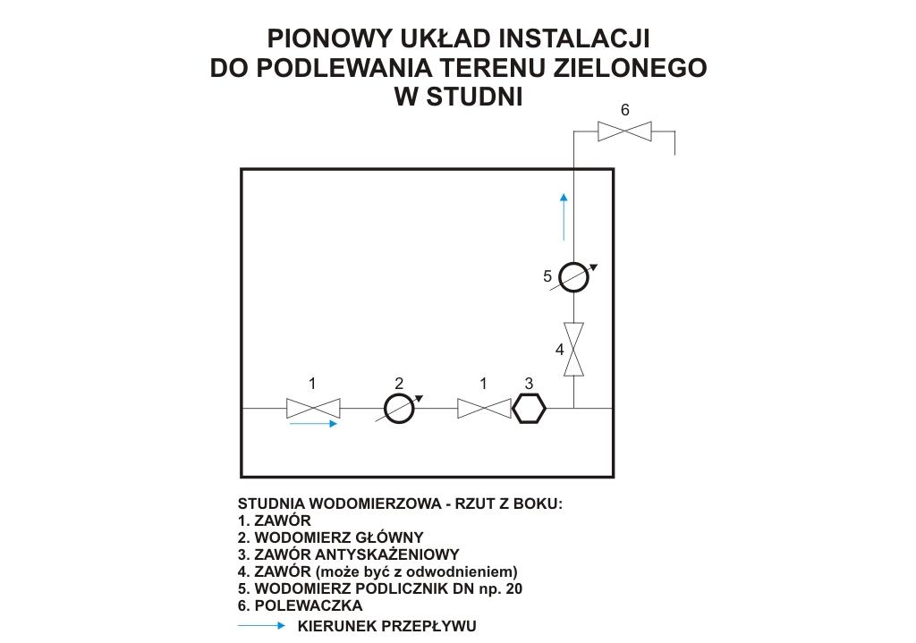 Schemat pionowego układu instalacji do podlewania terenu zielonego