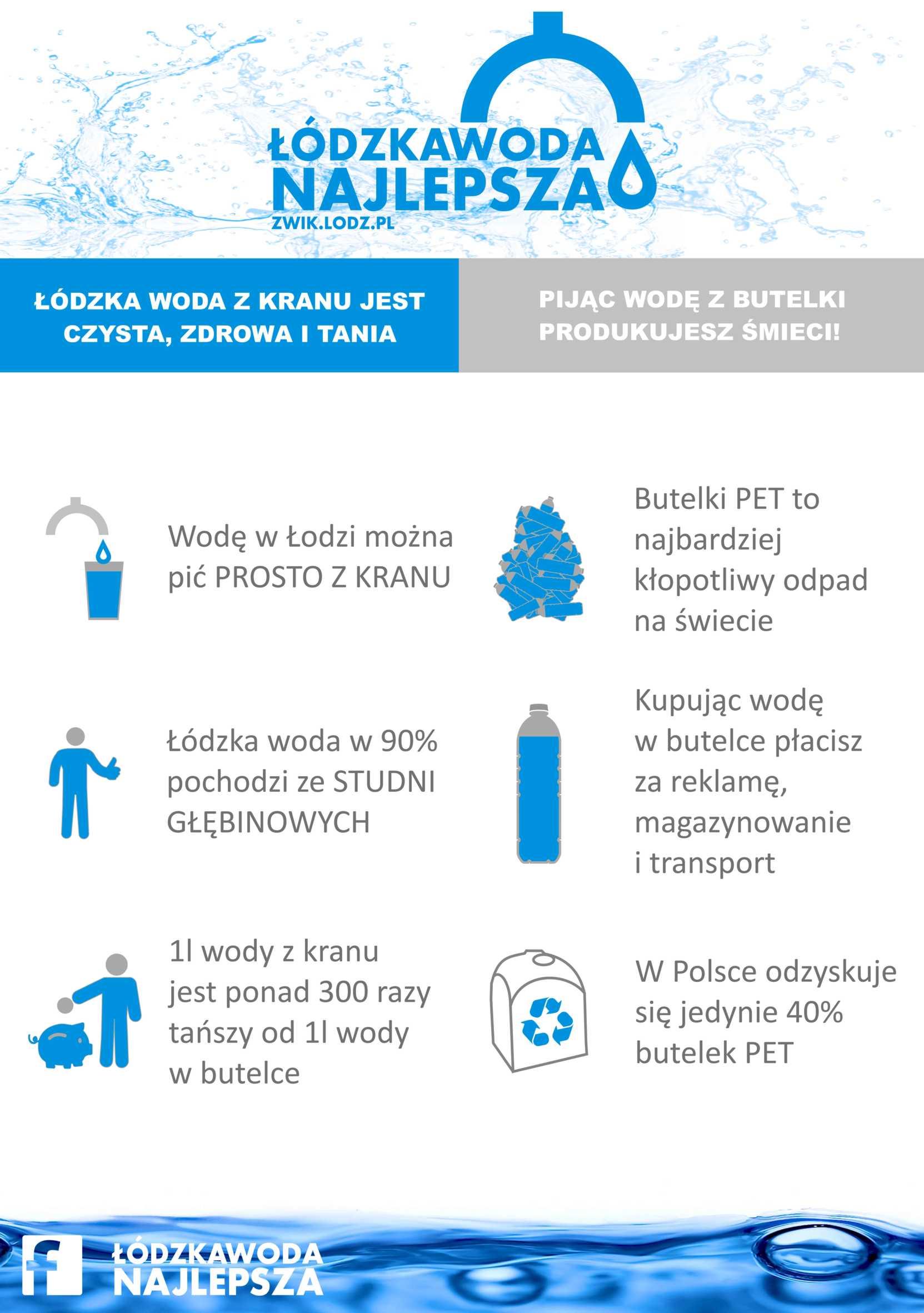 Ulotka o zaletach picia Łódzkiej Wody Najlepszej